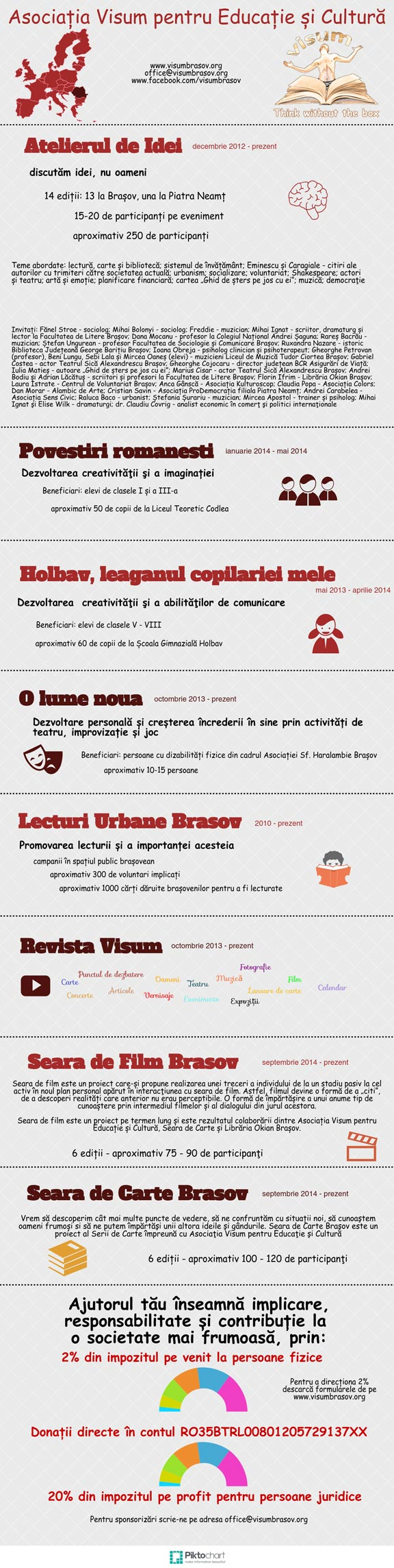Visum-Infographic-Copy