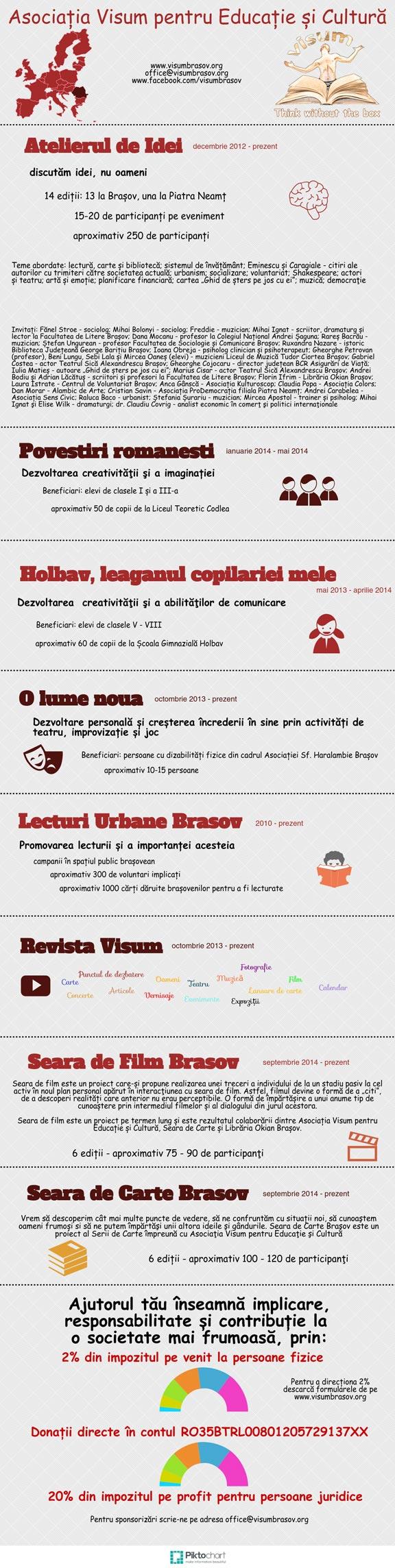 Visum-Infographic-Copy