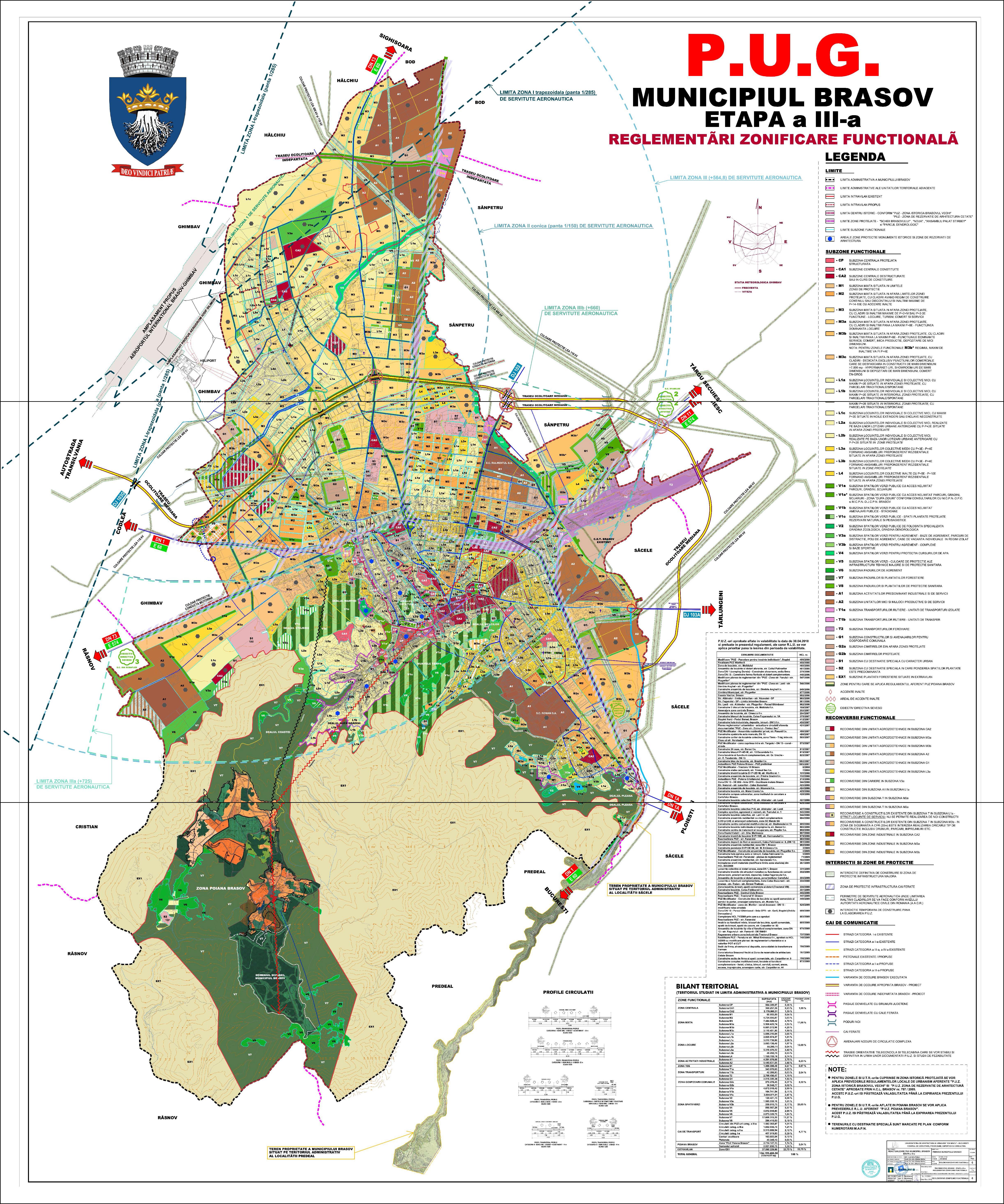 Plansa_reglementari_urbanistice_ Actualizare_ PUG_Bv