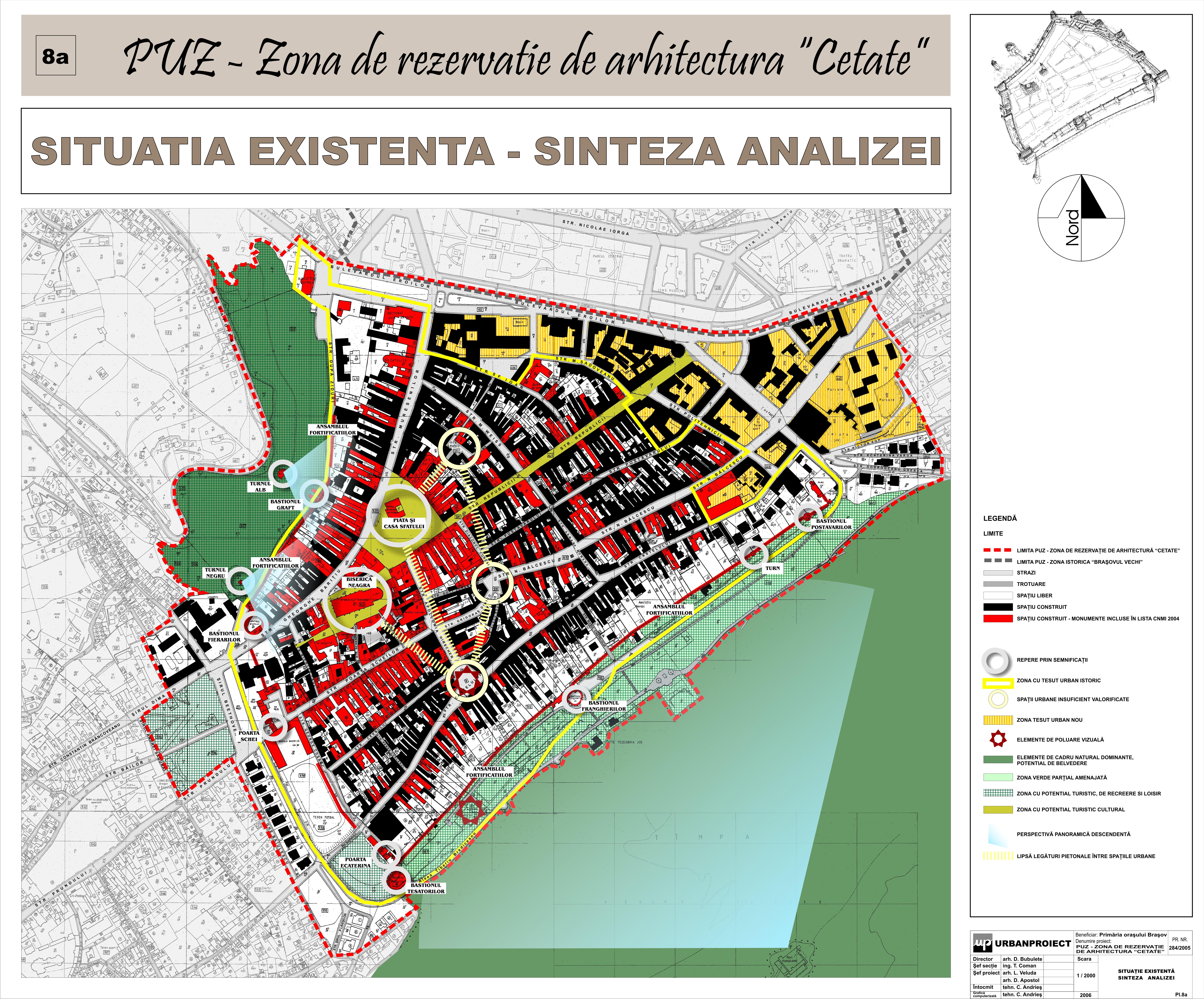8a_EXISTENT_SINTEZA_ANALIZEI